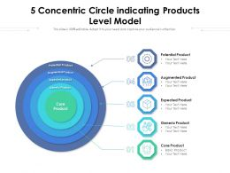 5 Concentric Circle Indicating Products Level Model