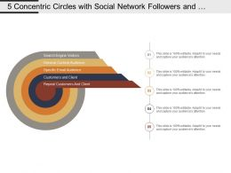 5 Concentric Circles With Social Network Followers And Repeat Customers And Clients