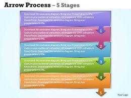 5 Concepts Arrow Process