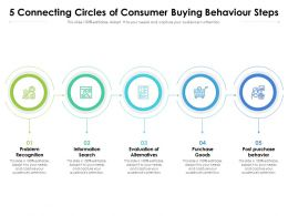 5 Connecting Circles Of Consumer Buying Behaviour Steps