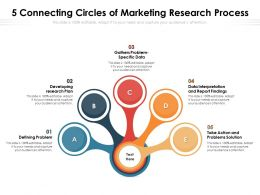 5 Connecting Circles Of Marketing Research Process