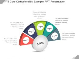 5 Core Competencies Example Ppt Presentation