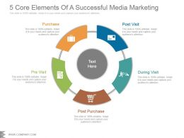 5 Core Elements Of A Successful Media Marketing Powerpoint Slide Download