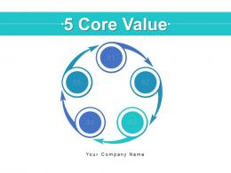 5 Core Value Business Marketing Services Innovation Reliability Organizational