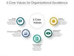 5 Core Values For Organizational Excellence