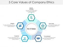 5 Core Values Of Company Ethics