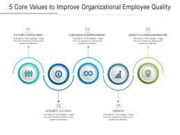 5 Core Values To Improve Organizational Employee Quality