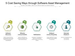 5 Cost Saving Ways Through Software Asset Management
