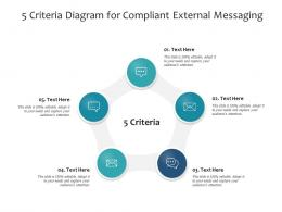 5 Criteria Diagram For Compliant External Messaging Infographic Template