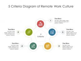5 Criteria Diagram Of Remote Work Culture Infographic Template
