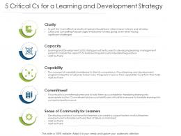 5 Critical Cs For A Learning And Development Strategy