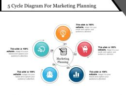 5 Cycle Diagram For Marketing Planning Powerpoint Slide Designs