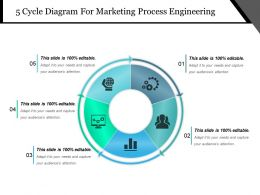 5 Cycle Diagram For Marketing Process Engineering Powerpoint Slide