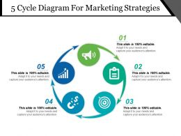 5 Cycle Diagram For Marketing Strategies Powerpoint Slide Designs