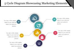 5 Cycle Diagram Showcasing Marketing Elements Powerpoint Guide