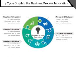 5 Cycle Graphic For Business Process Innovation Powerpoint Layout