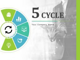 5 Cycle Marketing Planning Process Strategies Elements Innovation Steps