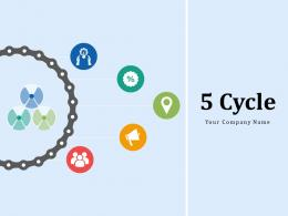 5 Cycle Marketing Process Promotion People Product