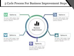5 Cycle Process For Business Improvement Steps Powerpoint Slide Images
