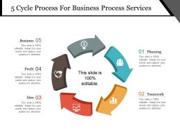 5 Cycle Process For Business Process Services Powerpoint Slide Rules