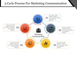 5 Cycle Process For Marketing Communication Powerpoint Slide Show