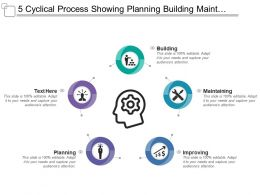 5 Cyclical Process Showing Planning Building Maintaining And Improving