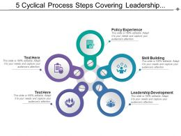 5 Cyclical Process Steps Covering Leadership Development Policy Experience And Skill Building
