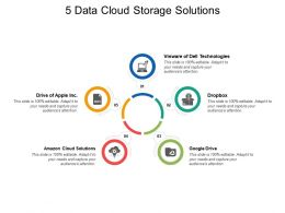 5 Data Cloud Storage Solutions