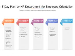 5 Day Plan By HR Department For Employee Orientation