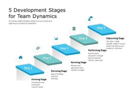 5 Development Stages For Team Dynamics