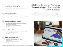 5 Different Step For Planning E Marketing To Successfully Grow Business