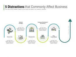 5 Distractions That Commonly Affect Business