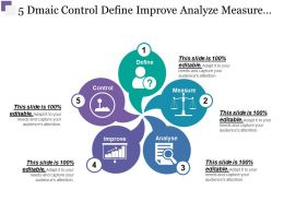 5 Dmaic Control Define Improve Analyze Measure Steps