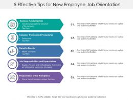 5 Effective Tips For New Employee Job Orientation