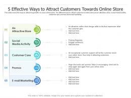 5 Effective Ways To Attract Customers Towards Online Store