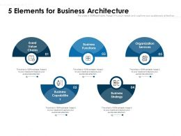 5 Elements For Business Architecture
