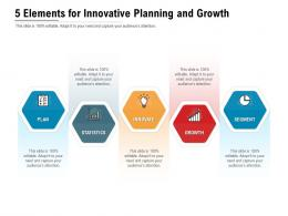 5 Elements For Innovative Planning And Growth