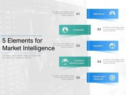 5 Elements For Market Intelligence