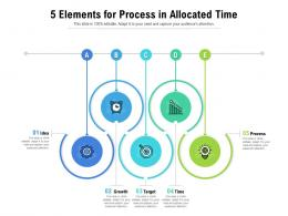 5 Elements For Process In Allocated Time