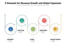 5 Elements For Revenue Growth And Global Expansion