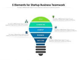 5 Elements For Startup Business Teamwork