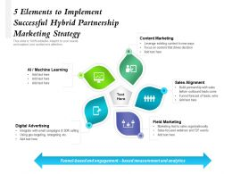5 Elements To Implement Successful Hybrid Partnership Marketing Strategy