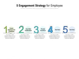 5 Engagement Strategy For Employee