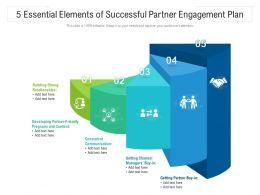 5 Essential Elements Of Successful Partner Engagement Plan