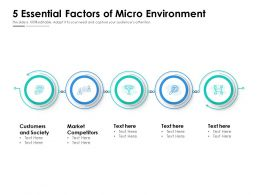 5 Essential Factors Of Micro Environment