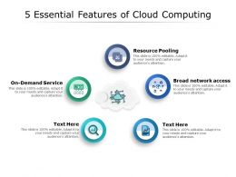 5 Essential Features Of Cloud Computing