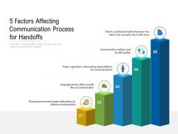 5 Factors Affecting Communication Process For Handoffs