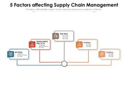 5 Factors Affecting Supply Chain Management