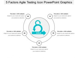 5 Factors Agile Testing Icon Powerpoint Graphics