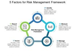 5 Factors For Risk Management Framework